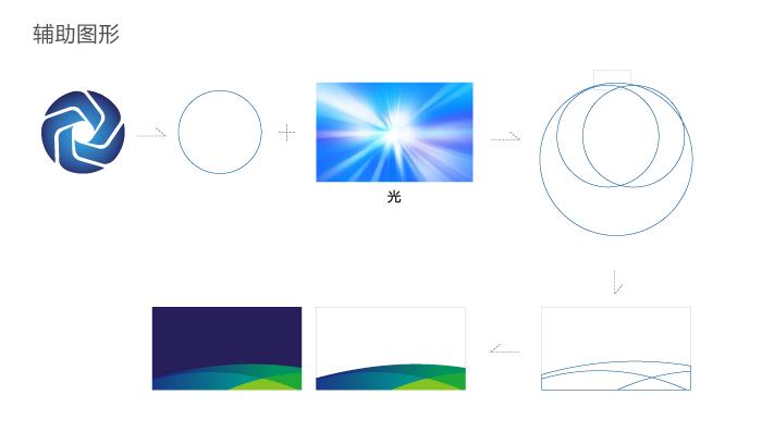 螺光科技vi设计