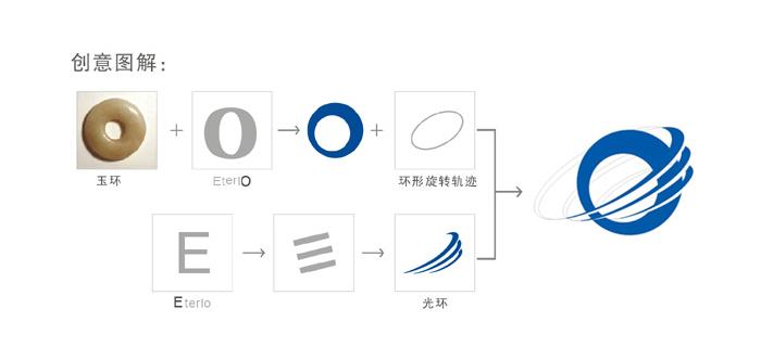 科技符号简笔画