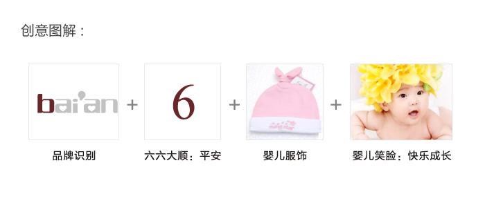 百安妇幼用品标志设计