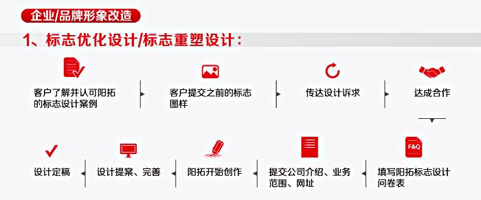 vi设计流程_公司logo设计合作流程—首选深圳阳拓9年
